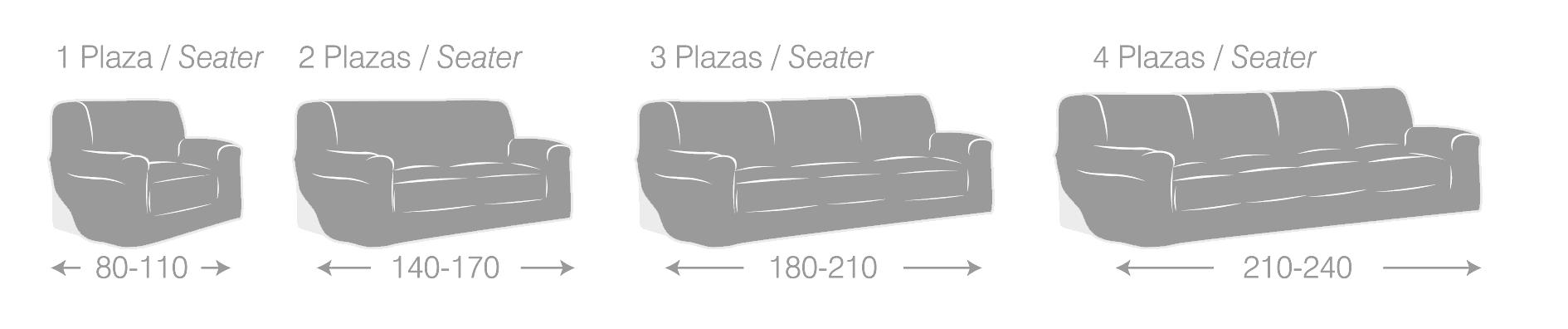 Medidas Fundas de sofás de 1 a 4 plazas