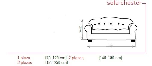 Medidas fundas de sofá CHESTER